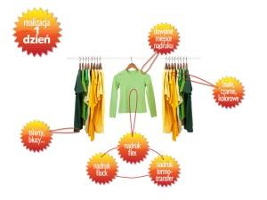 tshirty, bluzy - nadruki flex, flock, termotransfer na tekstyliach